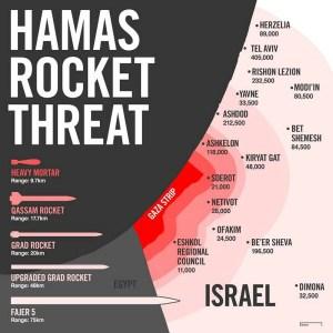 HamasRocketRange-640x640