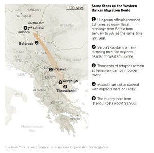 Balkan Migration Route